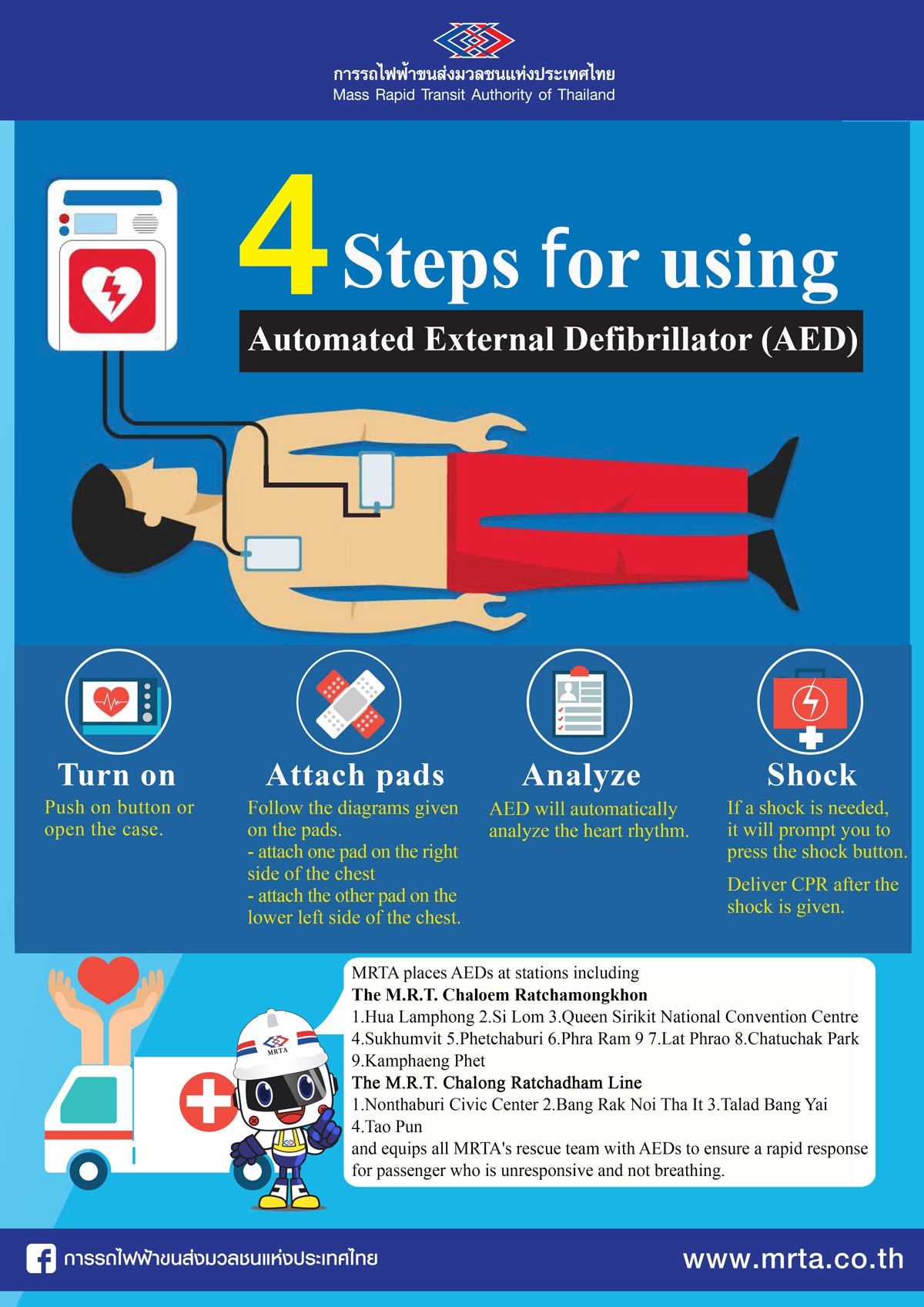 4 steps for using AED